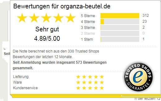 Positive Bewertungen unserer Kunden!
