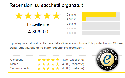 Certificato di sacchetti-organza.it